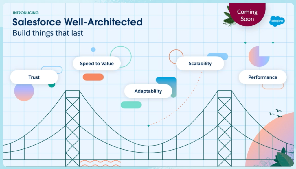 Architecture principles Trust, Speed to Value, Adaptability, Scalability, and Performance